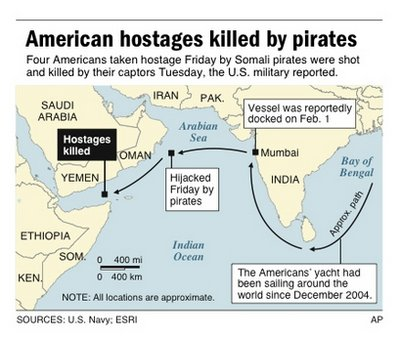 understanding somali piracy essay Essay on understanding somali piracy - understanding somali piracy in recent years, frequency of pirates attack off the cost of somalia is drastically increased and became a great threat to international commercial shipping industries.