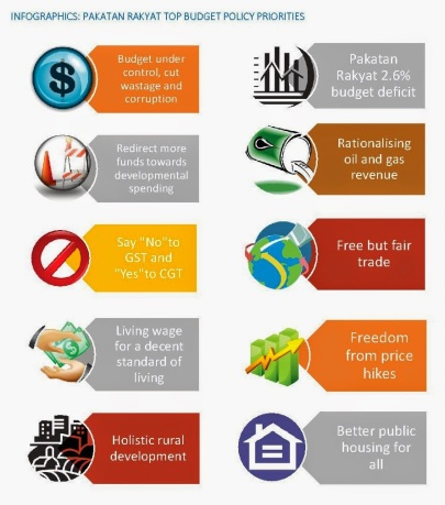 PR2015-top-budget-policy-priorities