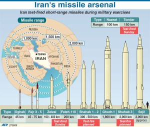 iranarsenal_280909-source-khaleejtimes.com